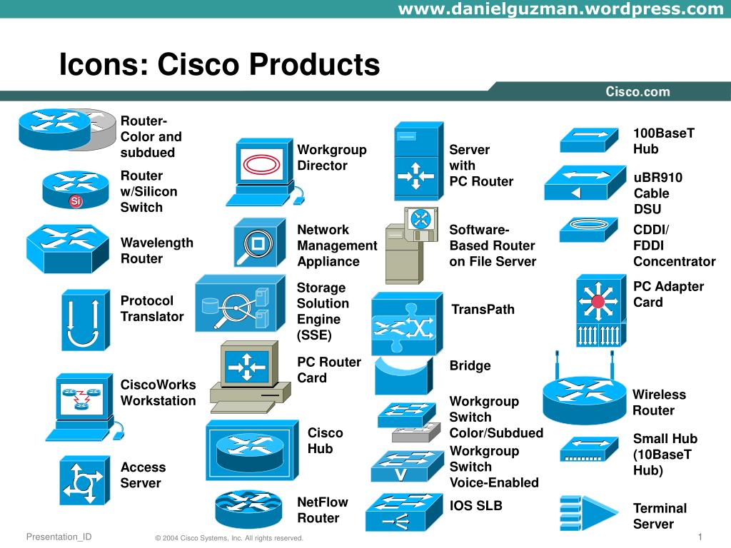Ppt Icons Cisco Products Powerpoint Presentation Id3379503