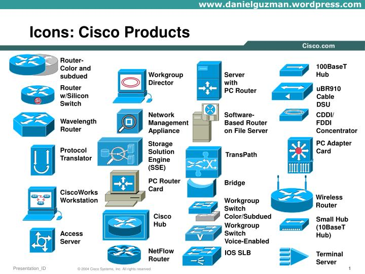 Ppt icons cisco products powerpoint presentation id3379503 icons cisco products ccuart Choice Image