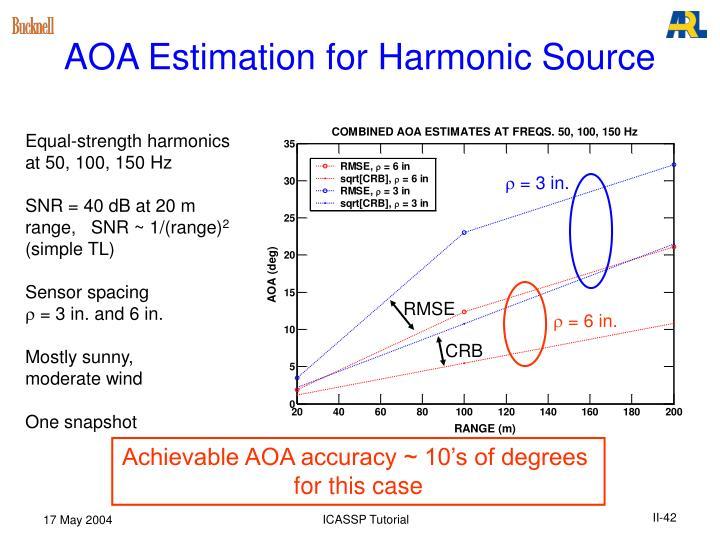 AOA Estimation for Harmonic Source