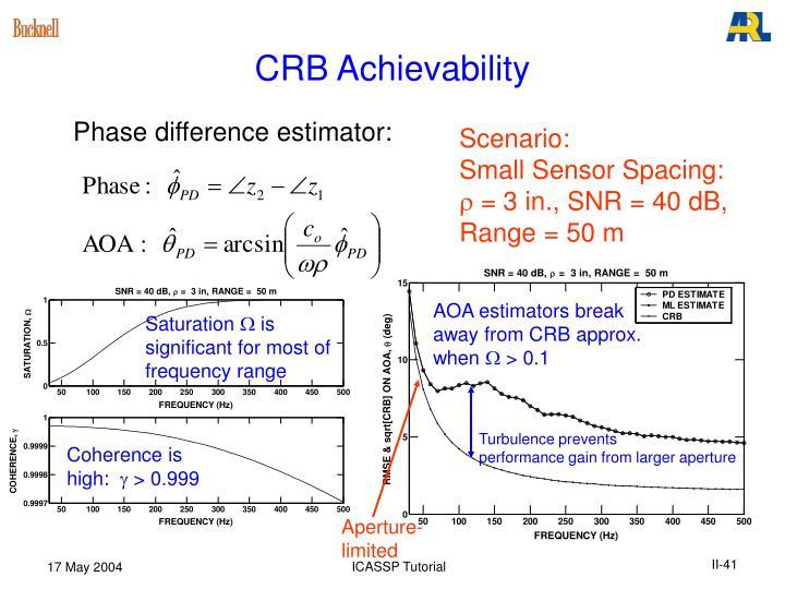 CRB Achievability