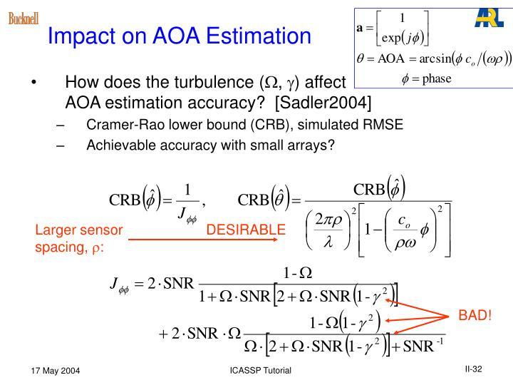 Impact on AOA Estimation