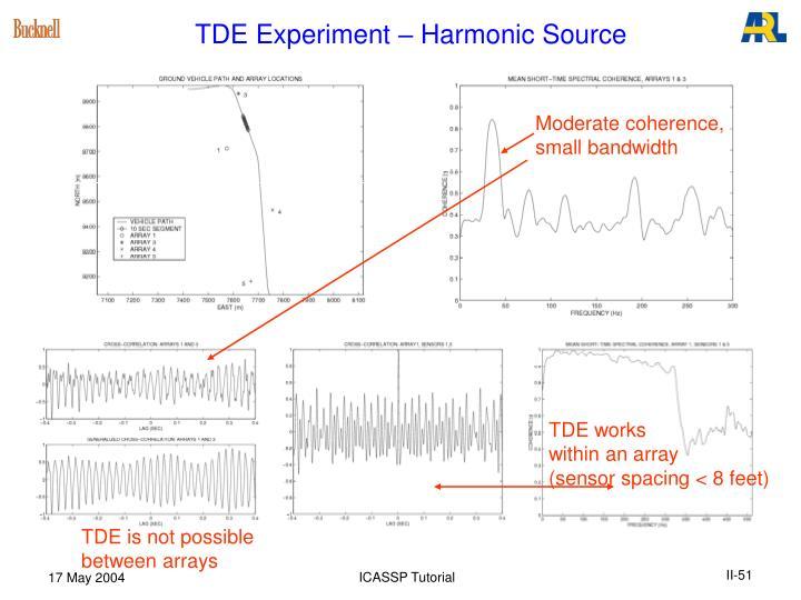 TDE Experiment – Harmonic Source