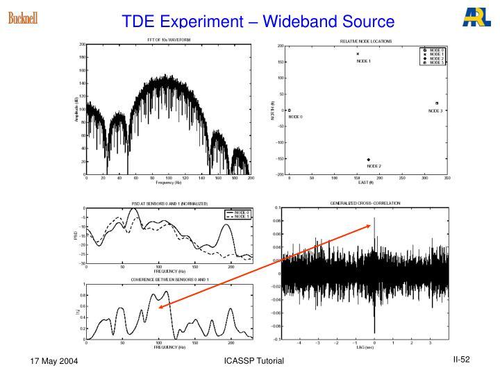 TDE Experiment – Wideband Source