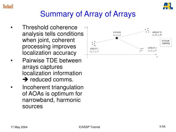 Summary of Array of Arrays