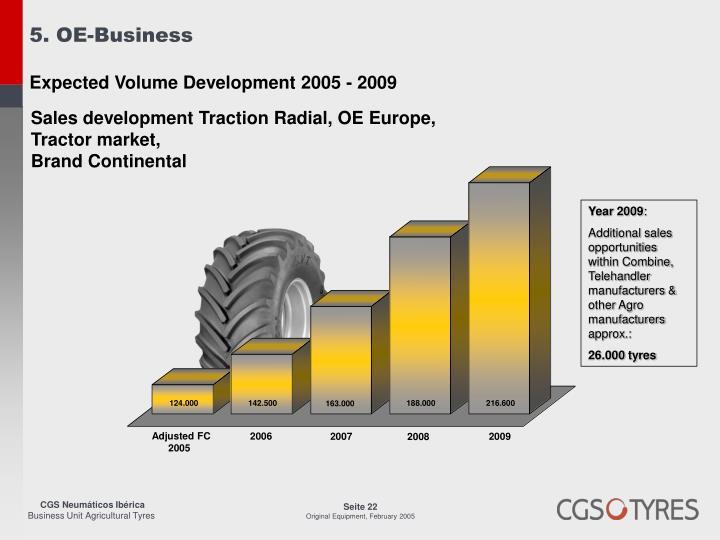 5. OE-Business