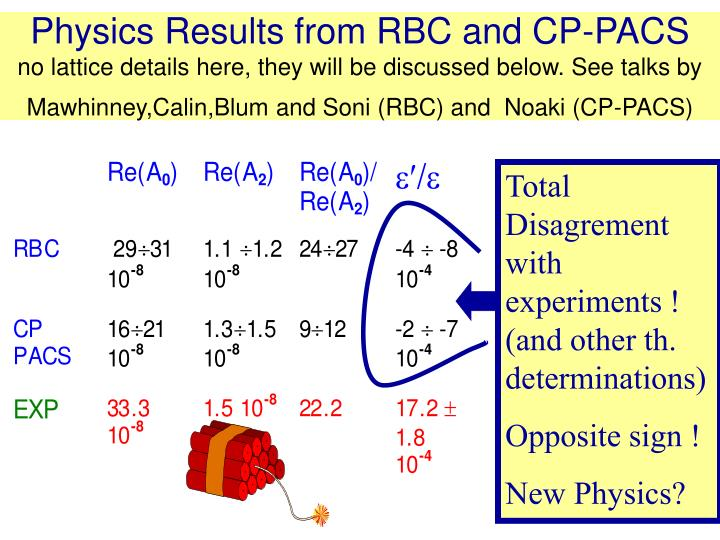 Physics Results from RBC and CP-PACS