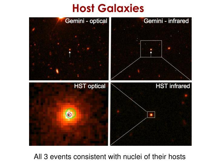 Host Galaxies