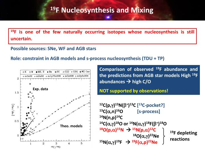 and nucleosynthesis Big bang nucleosynthesis begins with the individual baryons—the protons and neutrons the neutrons are unstable as free particles, but due to the shortness of time during the nucleosynthesis era of the big bang, their abundance is only slightly reduced by this decay.