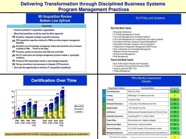 Delivering Transformation through Disciplined Business Systems