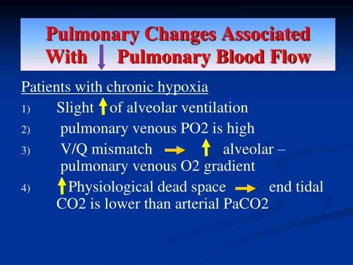Pulmonary Changes Associated With      Pulmonary Blood Flow