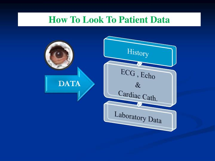 How To Look To Patient Data