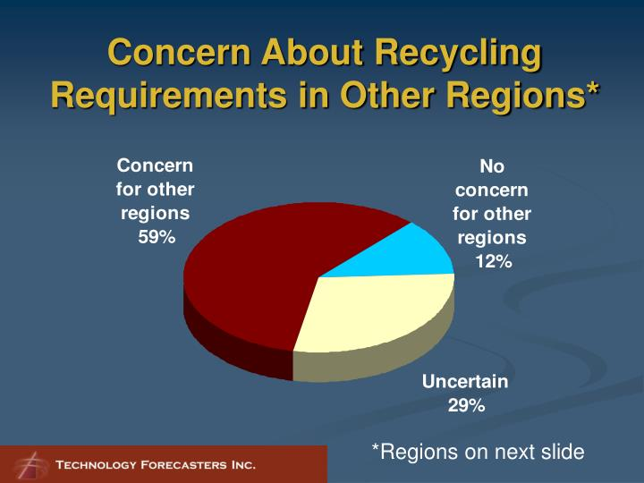 Concern About Recycling Requirements in Other Regions*