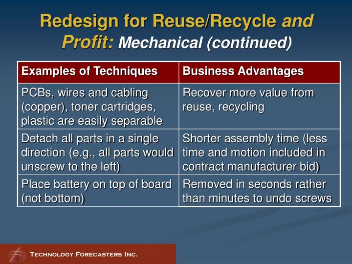 Redesign for Reuse/Recycle