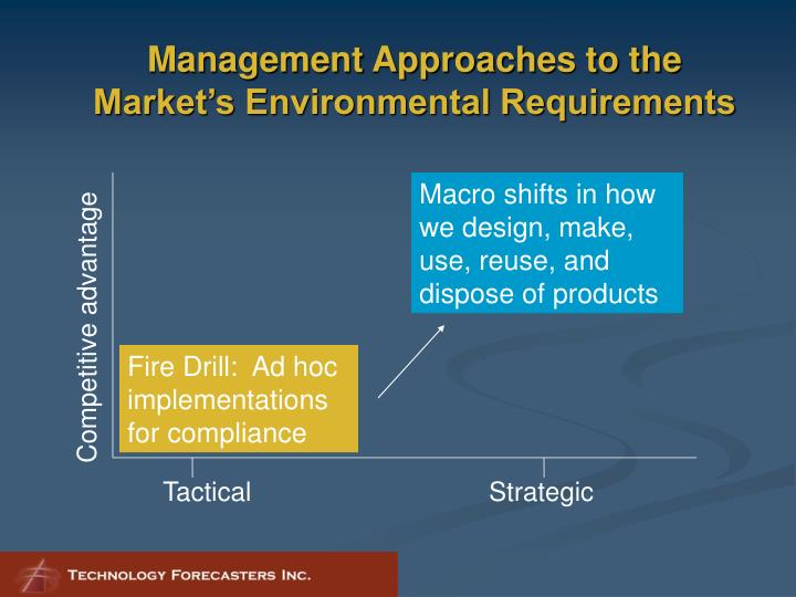 Management Approaches to the Market's Environmental Requirements