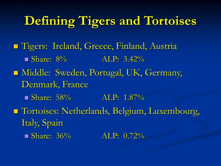 Defining Tigers and Tortoises