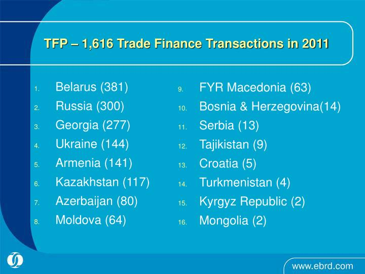 TFP – 1,616 Trade Finance Transactions in 2011