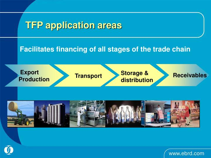 Tfp application areas
