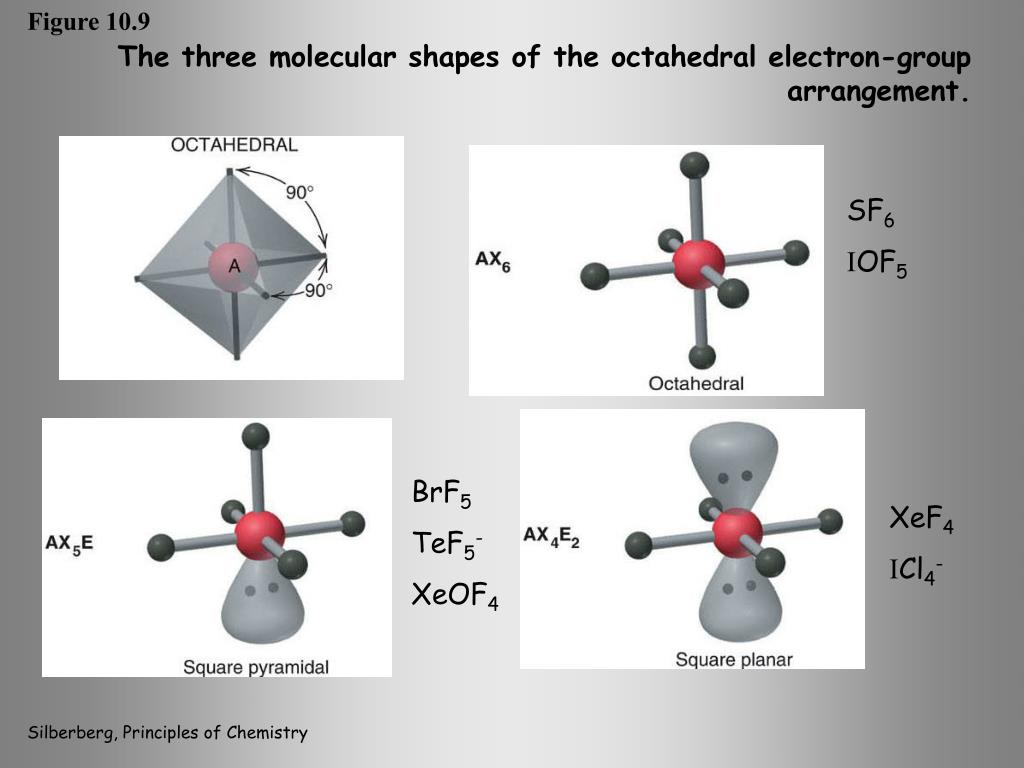 Ppt Molecular Geometry Powerpoint Presentation Free Download Id 3380235