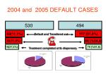 2004 and 2005 default cases