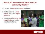 how is mt different from other forms of community theatre