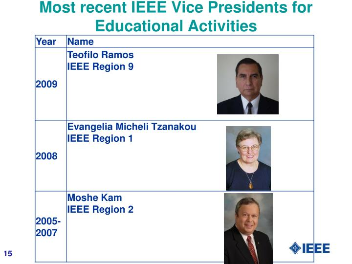 Most recent IEEE Vice Presidents for  Educational Activities