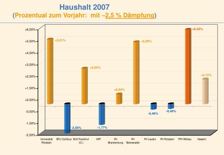Haushalt 2007