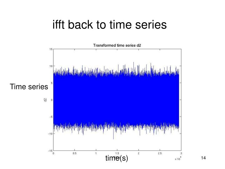 ifft back to time series