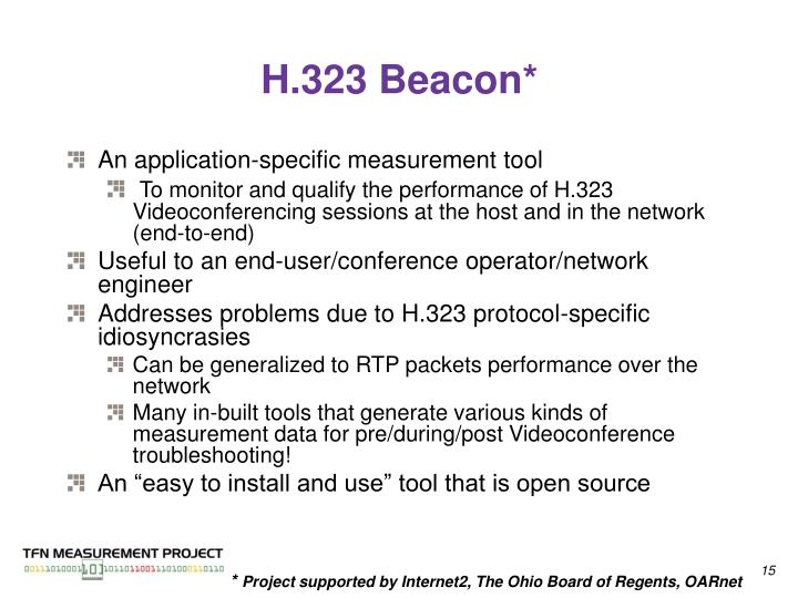 H.323 Beacon*