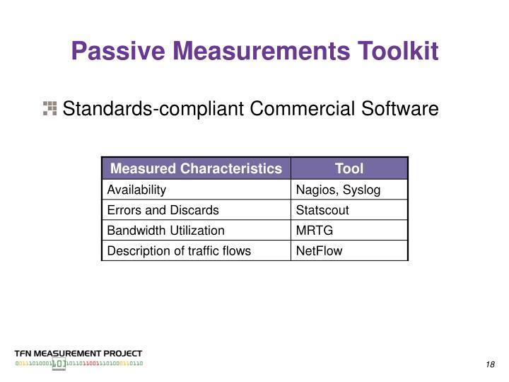 Passive Measurements Toolkit
