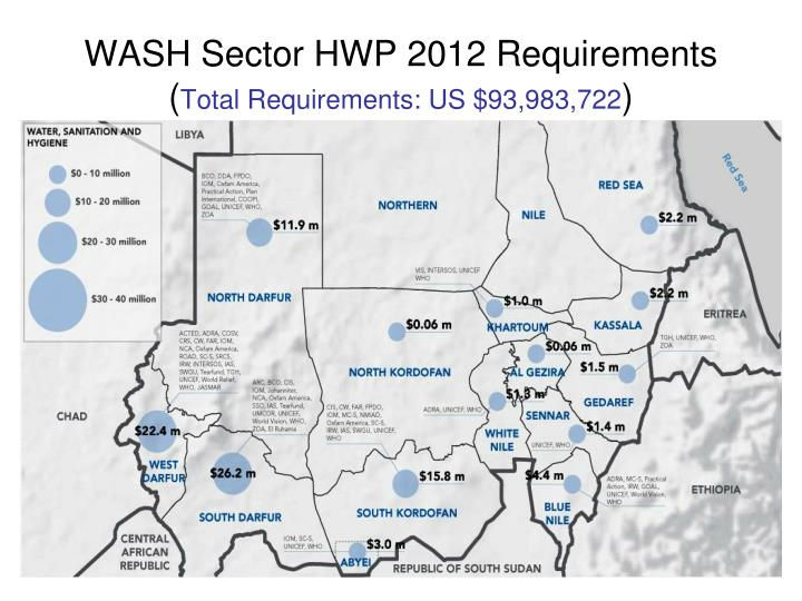 WASH Sector HWP 2012 Requirements