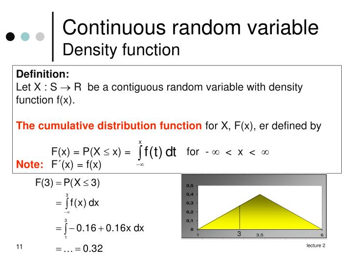 continuous random variable Cs 547 lecture 8: continuous random variables daniel myers the probability density function the distribution of a continuous random variable is given by its probability density function (pdf), denoted.
