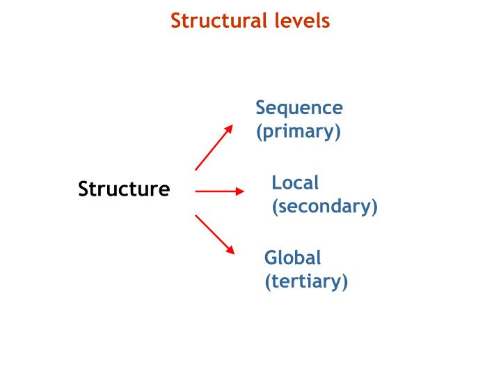 Structural levels