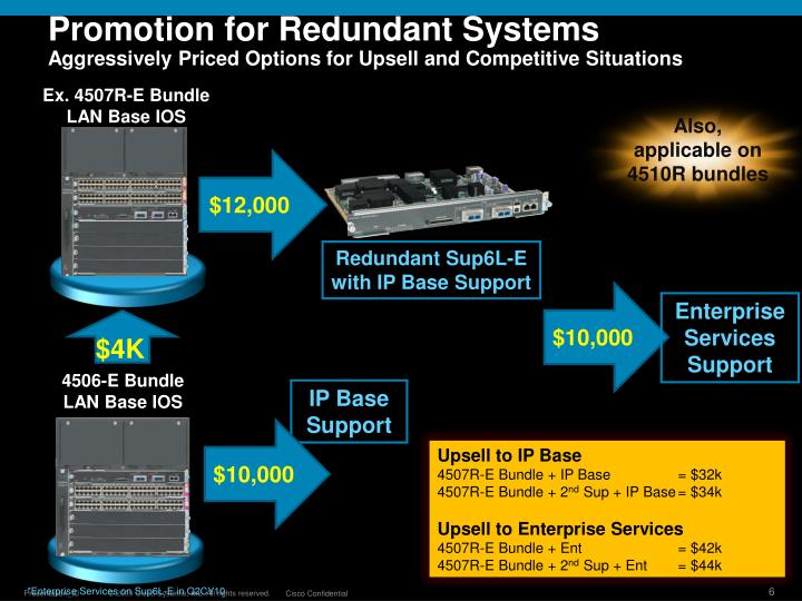 Promotion for Redundant Systems