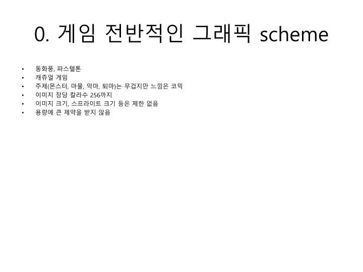 0 scheme