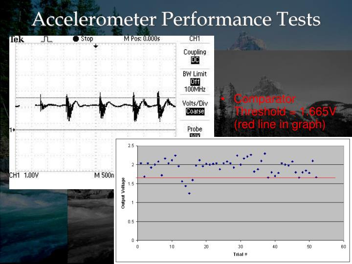 Accelerometer Performance Tests