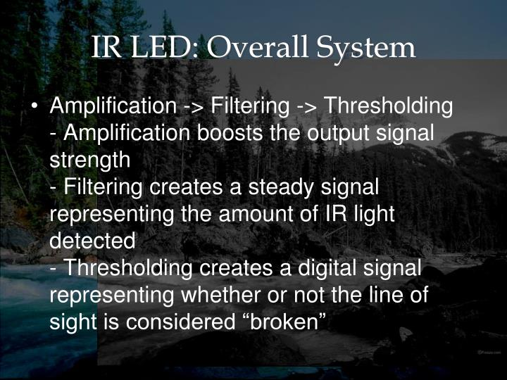 IR LED: Overall System