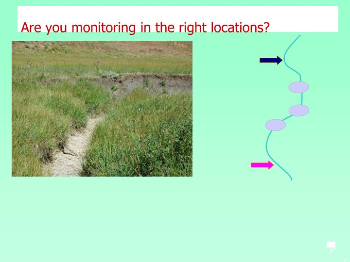Are you monitoring in the right locations?