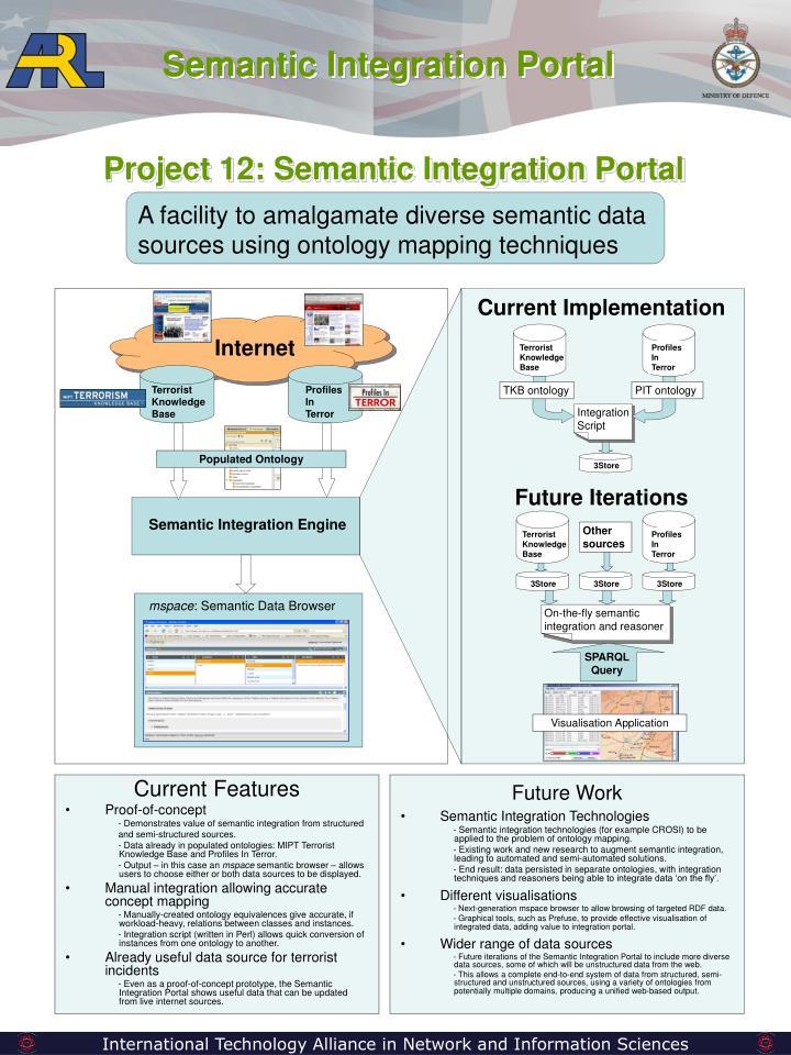 project 12 semantic integration portal n.