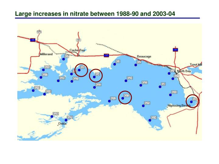 Large increases in nitrate between 1988-90 and 2003-04