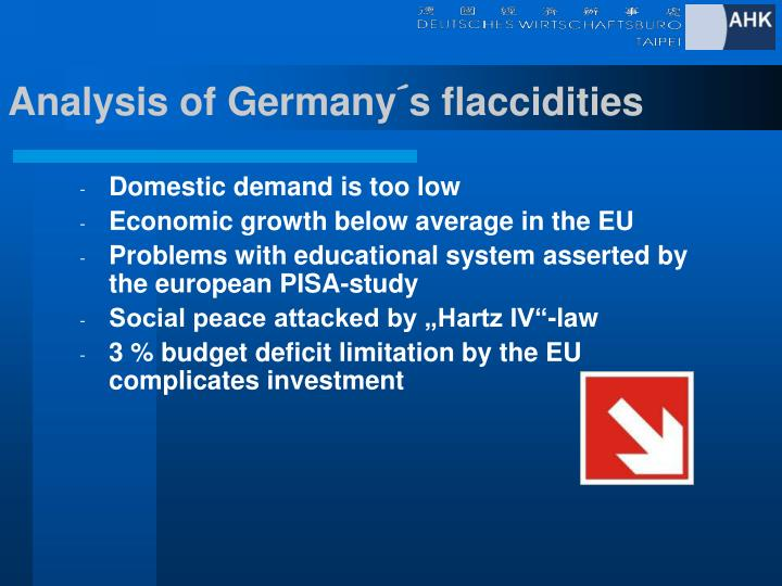 Analysis of Germany´s flaccidities