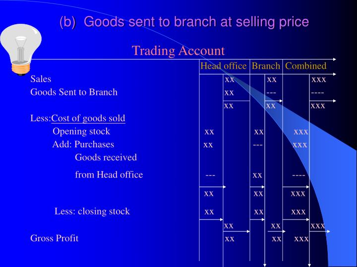 (b)  Goods sent to branch at selling price