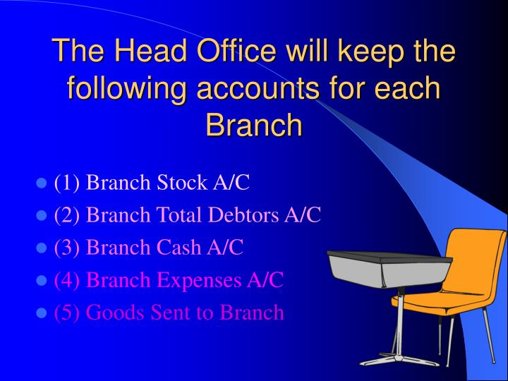 The Head Office will keep the following accounts for each Branch