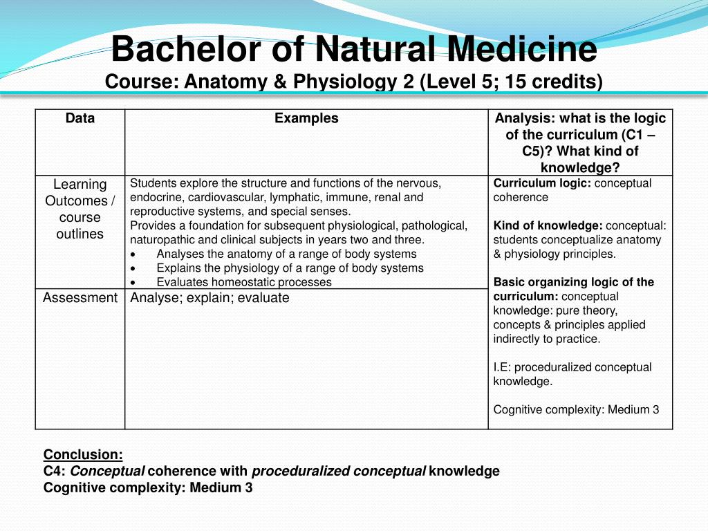 PPT - South Pacific College of Natural Therapies PowerPoint