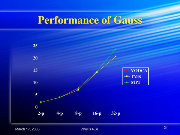 Performance of Gauss
