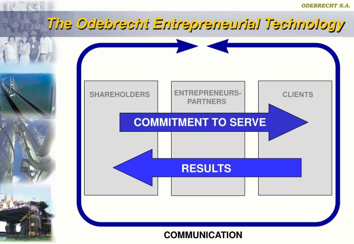 The Odebrecht Entrepreneurial Technology