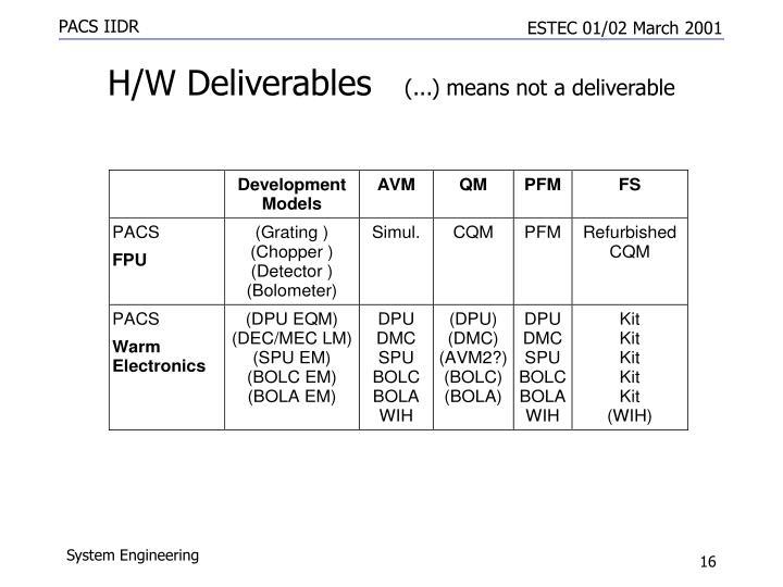H/W Deliverables