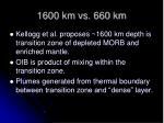 1600 km vs 660 km2
