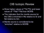 oib isotopic review