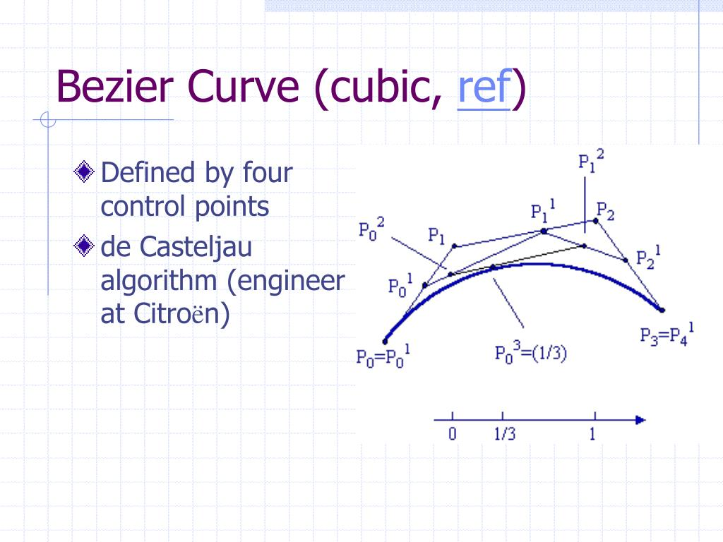 PPT - Parametric Curves PowerPoint Presentation - ID:3382293