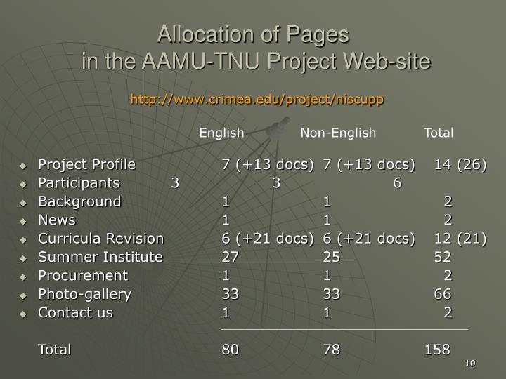 Allocation of Pages